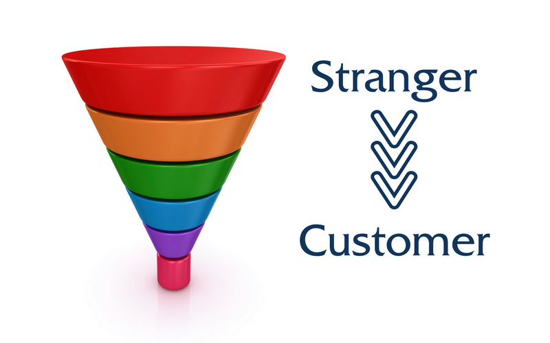 sales-funnel-strategy