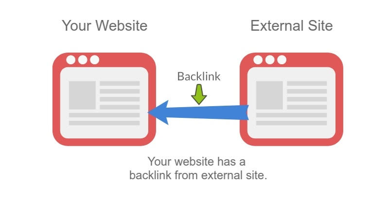 Backlink-graphic