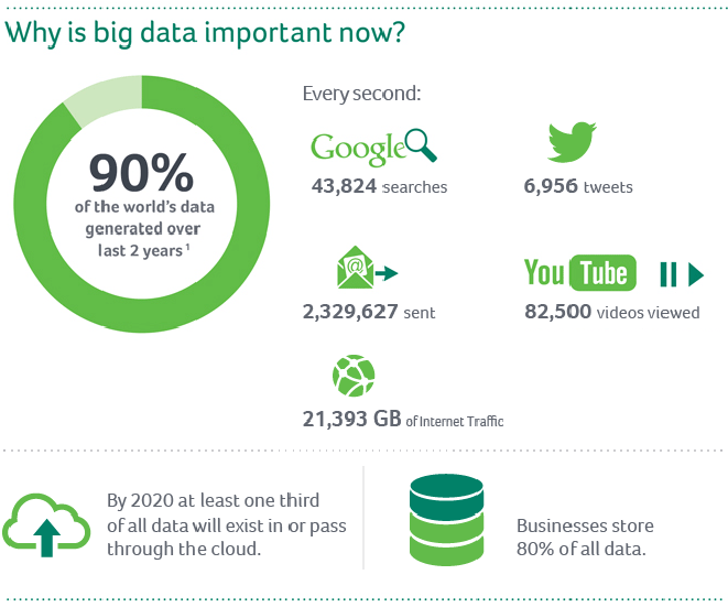 Big Data for CPG.png