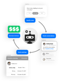 Drift Chatbot for Appointment Setting