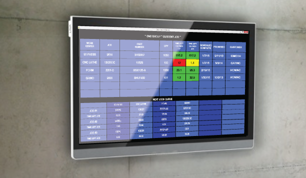 Manufacturing-Dashboard-on-wall.png