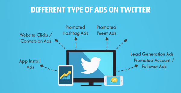 Twitter Ads.png
