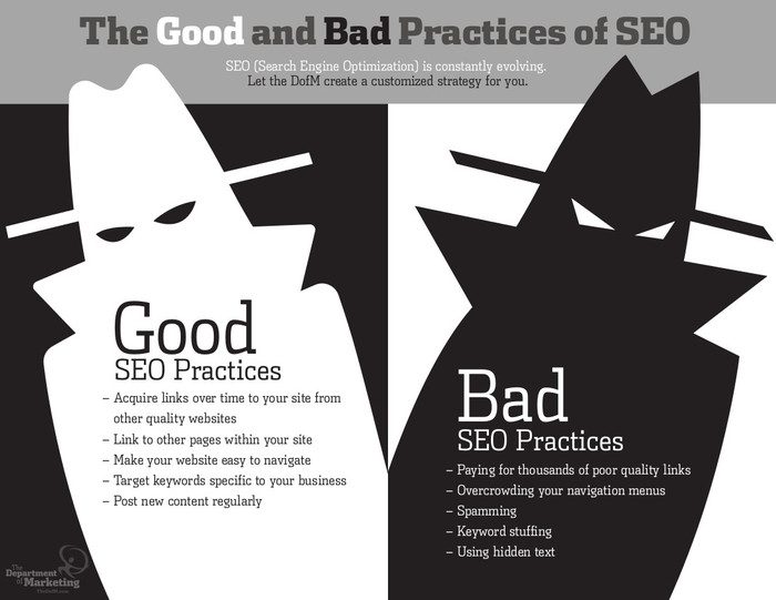 Good Content and SEO Google Panda