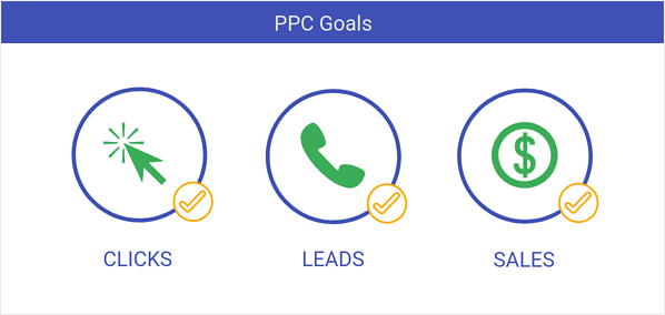 PPC-Reporting-Goals