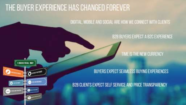 Digital buyer experience