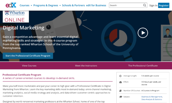 eLearning in Digital Marketing