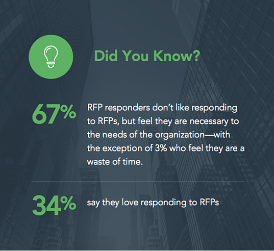The Importance of the RFP Process for B2B