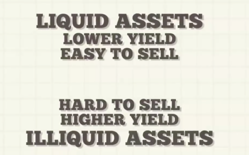 cash is the most liquid asset