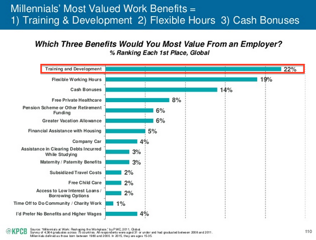 Why employees are happy