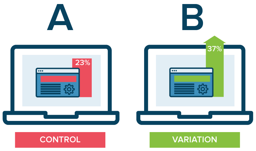 ab-testing-to-improve-conversions