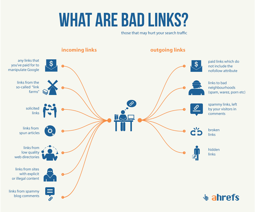 bad-links-and-seo