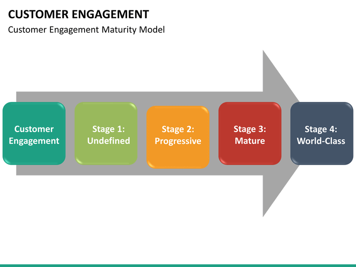 customer-engagement-Road-map