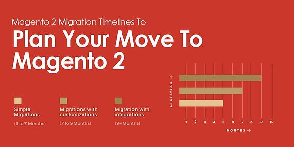 magento-2-migration-timelines-to-plan-your-move-to