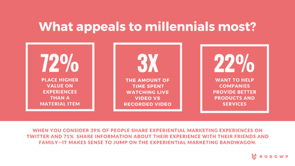 marketing-to-millennials-wants-1