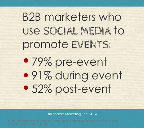 stats-poster-b2b-events
